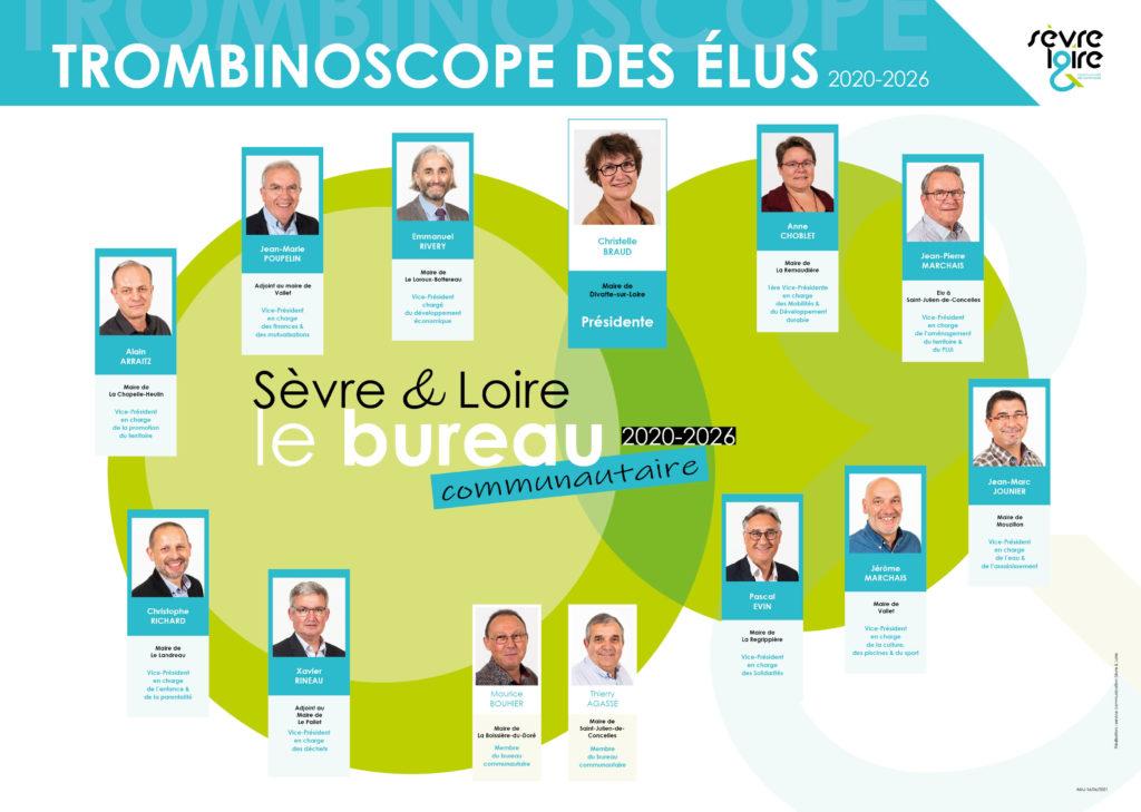 2020-2026 Trombinoscope - bureau communautaire V20210616